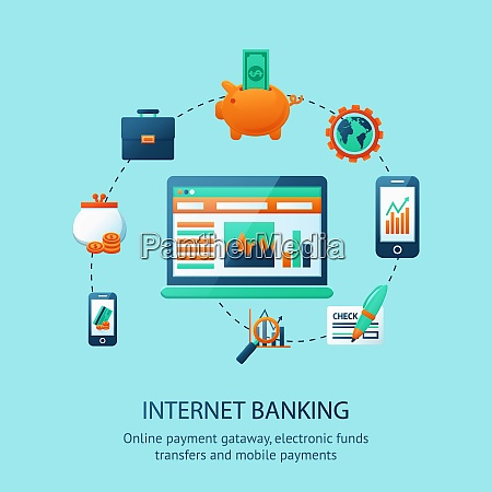 internet banking poster with online mobile