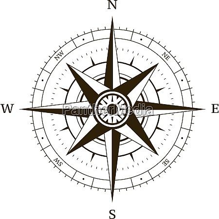 navigation compass plot wind rose vector