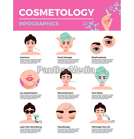 cosmetology facial rejuvenation beauty industry acupuncture