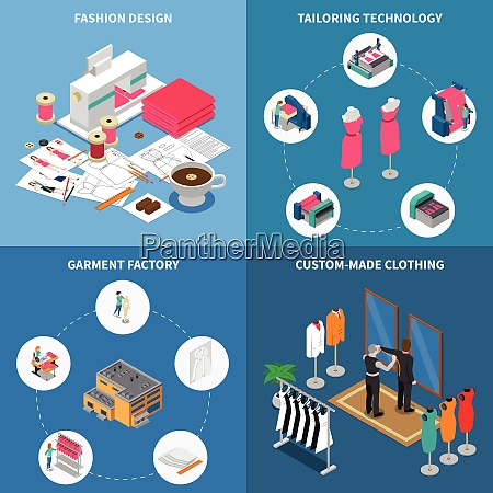 clothes factory isometric concept icons set