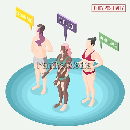body positivity movement isometric composition with