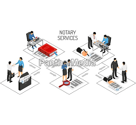 notary services certification of agreements authentication