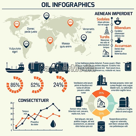 world oil production distribution and petroleum