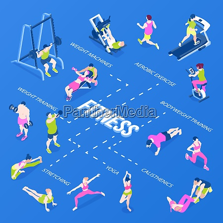 fitness isometric infographics with stretching yoga