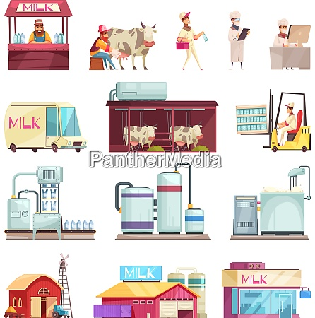 milk production collection with isolated icons