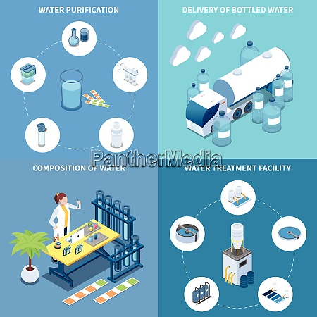 industrial and home water purification delivery