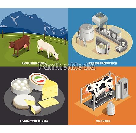 cheese production 2x2 design concept set