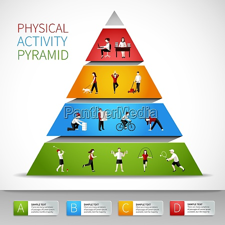 physical activity pyramid inforgaphic with people