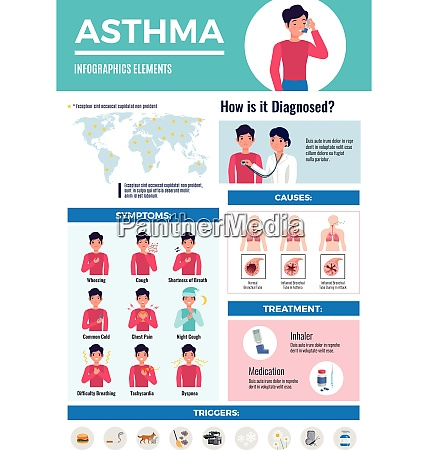 asthma diagnostic complications treatment medical infographic