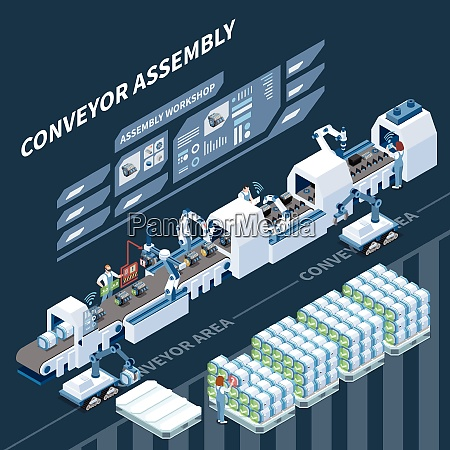 smart assembly line with robotic equipment
