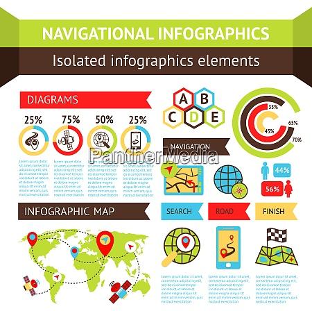 mobile gps navigation infographic set with