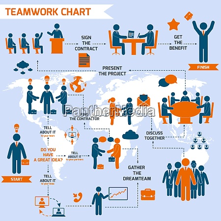 teamwork infographic set with business process
