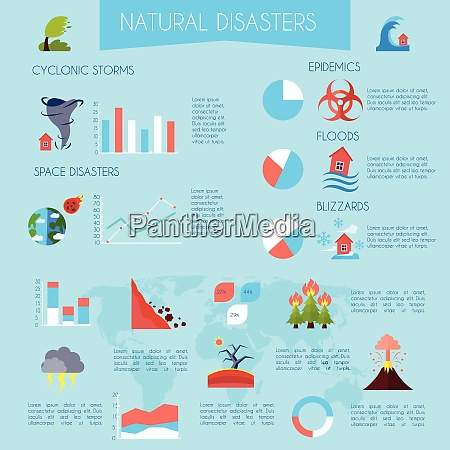flat infographic poster of natural disaster