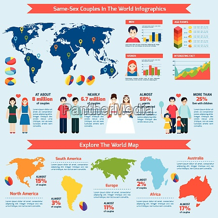 same sex family infographics set with