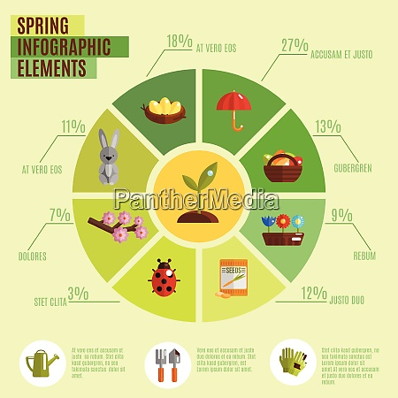 spring infographics set with pie chart