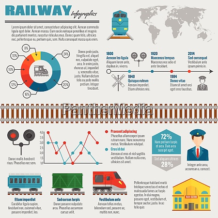 railway infographic set with passenger transportation