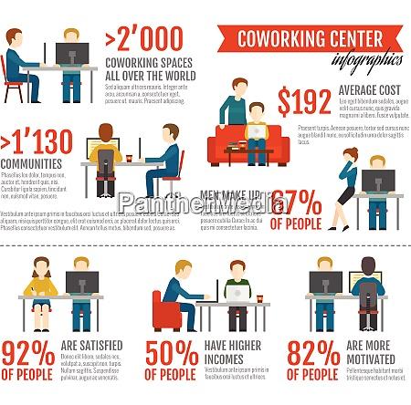 coworking inforgaphics set with coworkers figures