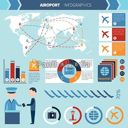 airport infographics set with passenger transportation