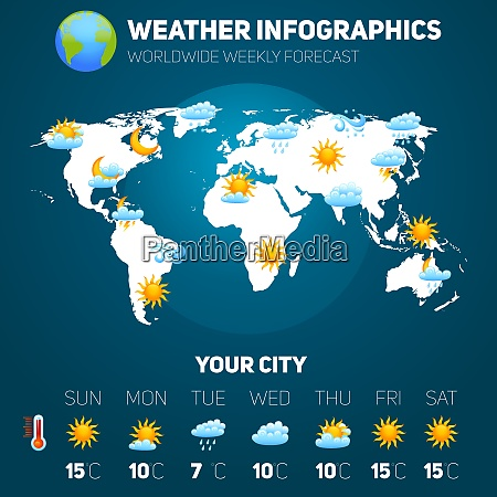 weather forecast infographic set with meteorology