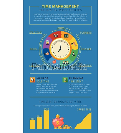 best time management tips for profitable