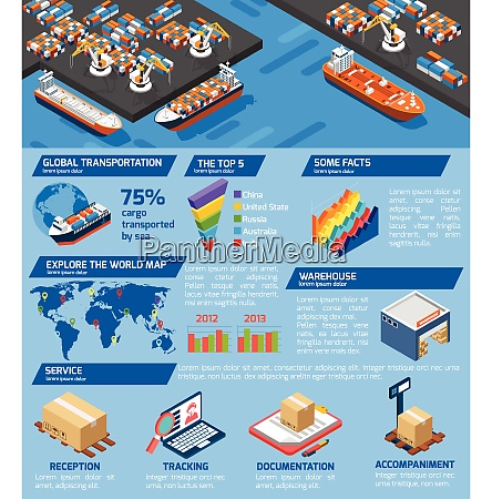 seaport cargo transportation and storage infographic