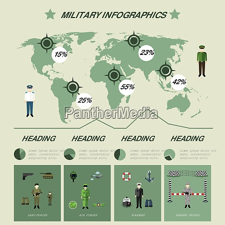 military infographics set with soldiers symbols
