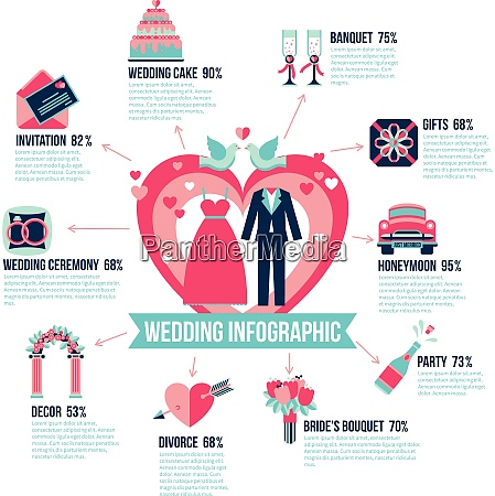 infographics poster with abstract wedding ceremony