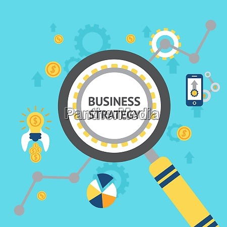 new business ideas strategic objectives and