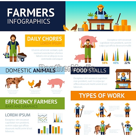 farmers infographics set with domestic animals