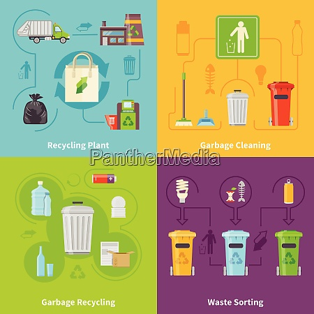 recycling flat concept garbage icons set