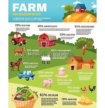 farm infographics set with retro field