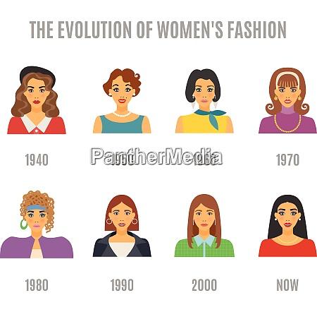 women fashion icons set fashion evolution