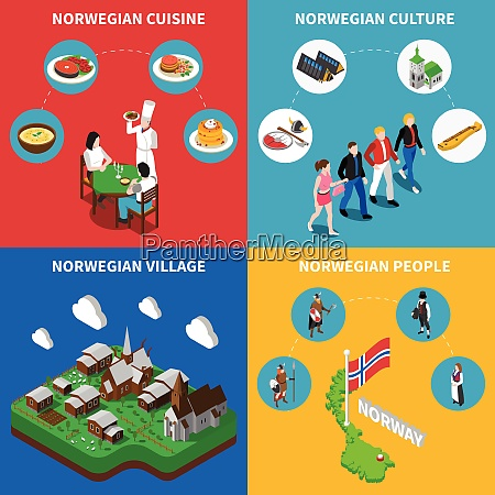 norway touristic map with norwegean village
