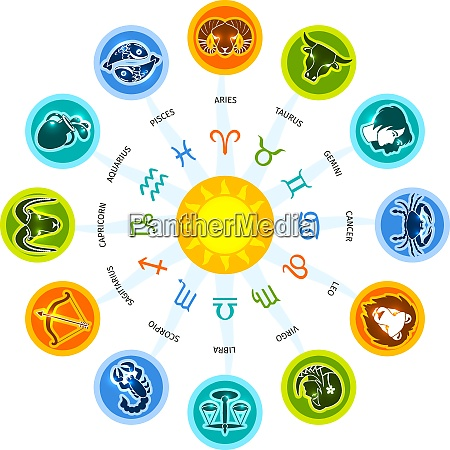 zodiac circle concept with astrology constellation