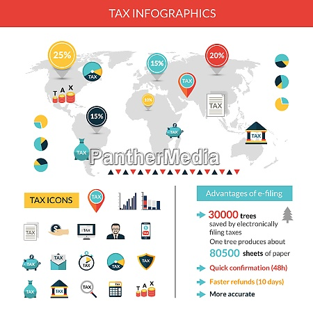 tax paying and finance infographics set