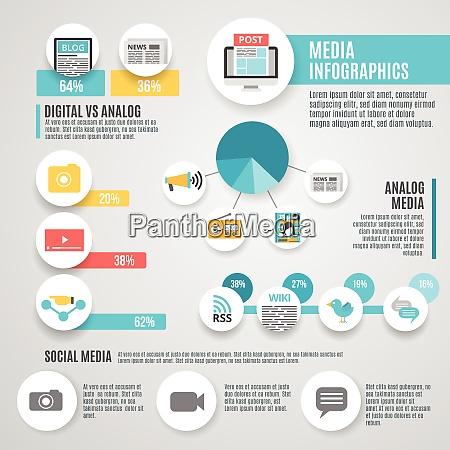 media infographic set with digital analog