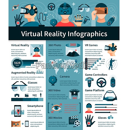 virtual and augmented reality games gadgets