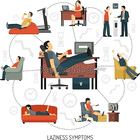 infographics with flowchart of laziness symptoms