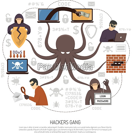 internet hackers groups gangs and criminal