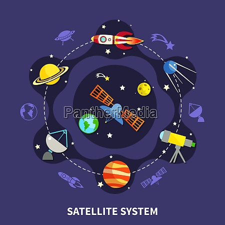 satellite system concept with space exploration