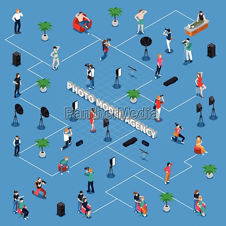 photo model agency isometric flowchart with