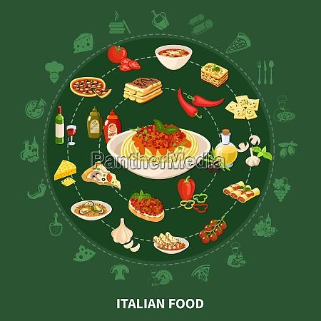 italian cuisine round set of popular
