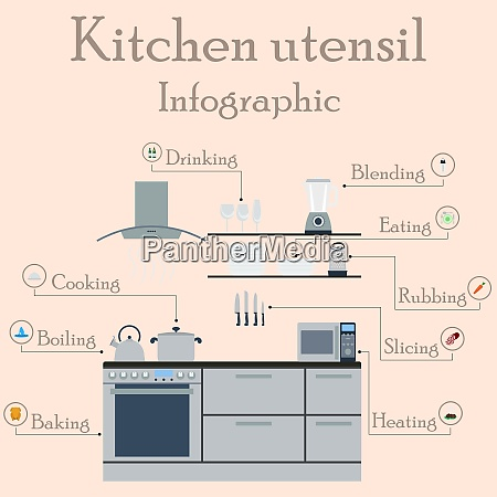 kitchen utensil infographics