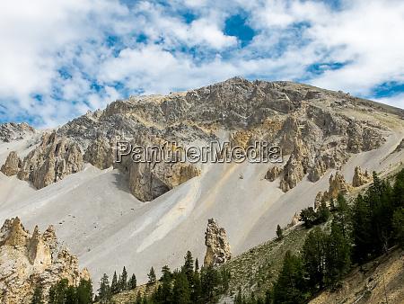 peaks around col dizoard