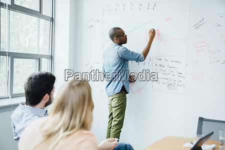 man writing on whiteboard during board