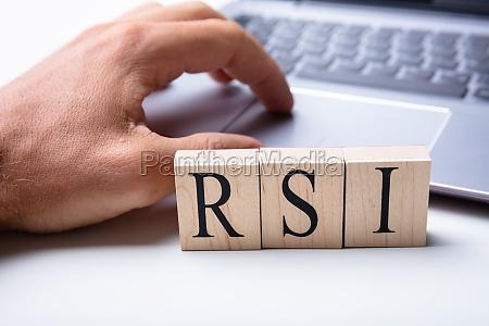 rsi syndrome concept