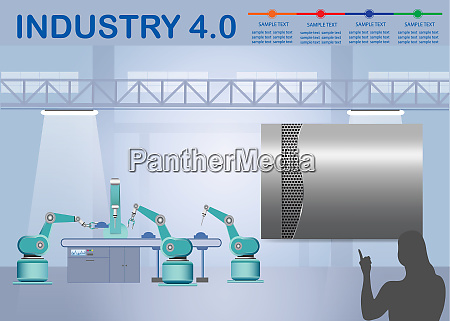 industry 40 smart factory infographic with