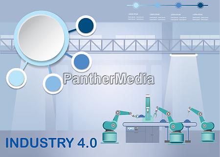 industry 40 smart factory concept