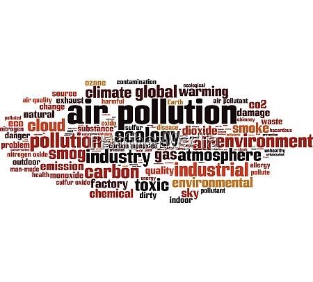 air pollution word cloud