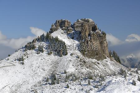 beautiful mountain view from schynige platte